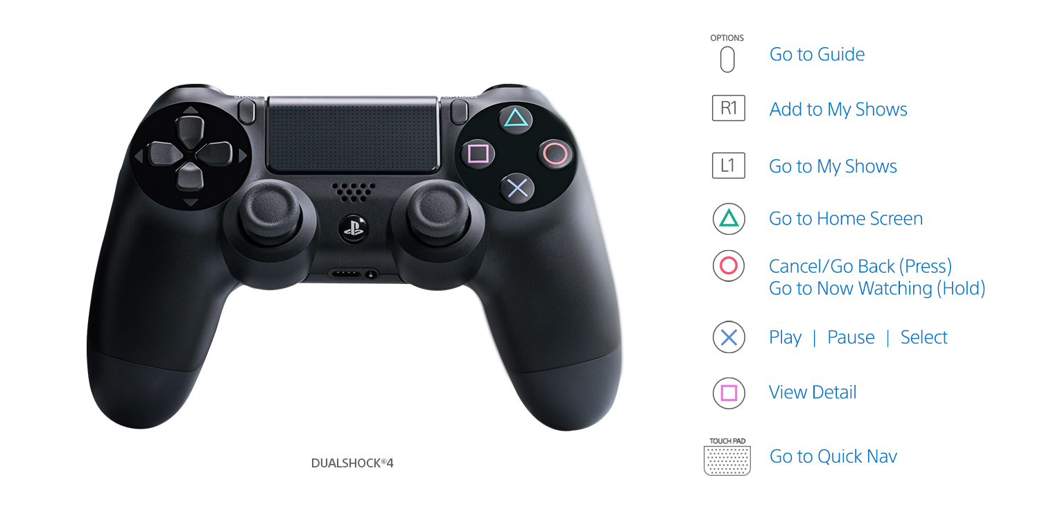 using ps4 controller with ps vue texags rh texags com playstation 2 controller wiring diagram playstation 3 controller parts diagram