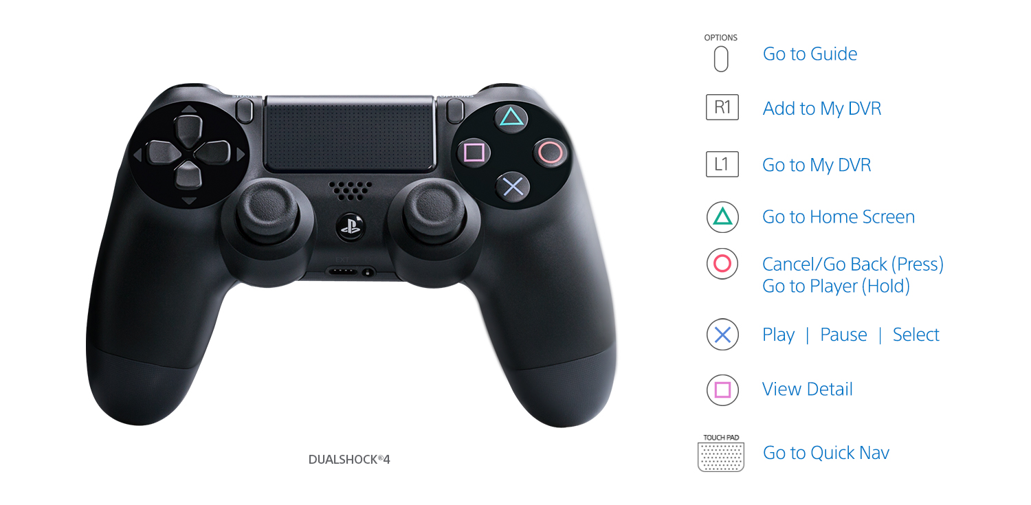 Supported Devices and Set Up | FAQ | PlayStation™Vue